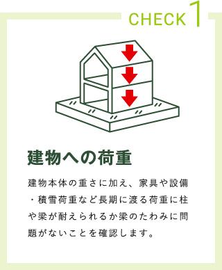 建物への荷重い